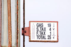 Rétro prix du gaz Photo stock