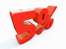 Rétro signe de pour cent rouge Image stock