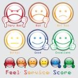 Rétroagissez le score Service de score de sensation Photo libre de droits