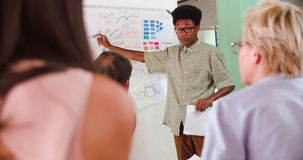 Réunion de Leading Creative Brainstorming de directeur dans le bureau clips vidéos