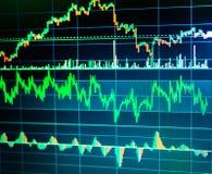 Réussite d'affaires et concept d'accroissement Diagramme de graphique de gestion de marché boursier sur l'écran numérique photographie stock