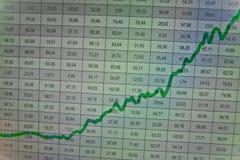 RÉUSSITE financière de graphique - accroissement, avantages Photo stock