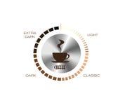 Równa kontrola kawa Fotografia Royalty Free