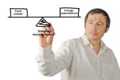 Równowaga między Energetycznym naborem i Energetycznym wydatkiem zdjęcia stock