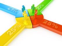 równy partnerstwo Zdjęcia Stock