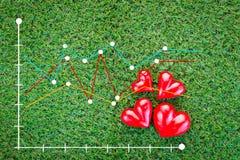 Röd hjärta på grönt fält med taktgrafanalys Arkivbild