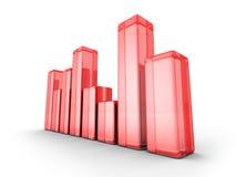 Röd skinande glass graf för affärsdiagram på vit Royaltyfri Foto