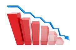Rött förlustdiagram med den blåa trendlinjen Royaltyfria Bilder