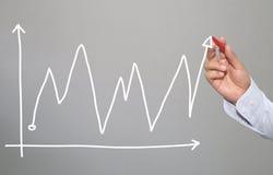 Ręka biznesmen ręka rysujący prętowy wykres Zdjęcie Stock