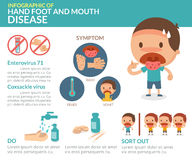 ręka nożna i usta choroba Fotografia Stock