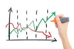 Ręka rysunkowy wykres Fotografia Stock
