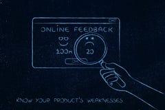 Ręka z powiększać - szkło analizuje negatywną informacje zwrotne, produkt Obrazy Stock