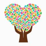 Ręki pojęcia drzewnego ilustracyjnego koloru kierowy kształt Zdjęcie Royalty Free