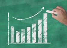 Ręki wydźwignięcia krzywy rysunkowa mapa na blackboard ilustruje biznesowego sukces lub powstające ceny akcji obrazy stock