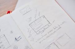 Ręcznie pisany UX wireframes Obraz Royalty Free