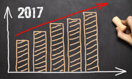 Ręka rysunkowy wzrostowy wykres dla roku 2017 Fotografia Royalty Free