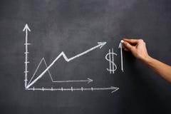 Ręki rysunkowa dolarowa wzrostowa mapa na blackboard Zdjęcie Stock