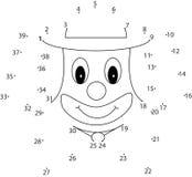 Raadselspel voor jonge geitjes: clown Royalty-vrije Stock Afbeelding