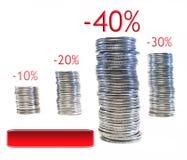 Rabatte Lizenzfreies Stockfoto