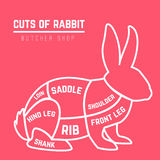 Rabbit cuts diagram for Butcher shop Stock Photography