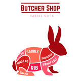 Rabbit cuts diagram for Butcher shop Royalty Free Stock Photography