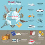 Rabotage de voyage infographic Images stock