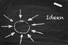Raccolga le idee 02 Immagini Stock