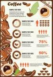 Raccolta degli elementi di infographics del caffè, vettore Immagini Stock Libere da Diritti