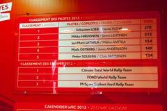 Racing car Sebastien Loeb Stock Photo
