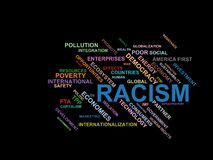 RACISM - word cloud wordcloud - terms from the globalization, economy and policy environment Royalty Free Stock Image