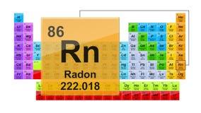 Radón del cuadro periódico 86 ilustración del vector