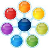 Radial-Geschäftsdiagrammillustration des Verhältnisses sieben leere lizenzfreie abbildung