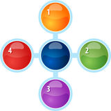 Radial-Geschäftsdiagrammillustration des Verhältnisses vier leere lizenzfreie abbildung