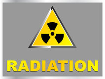 RADIATION banner Stock Images
