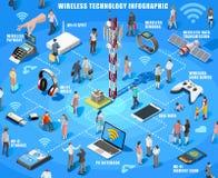 Radio que conecta gráficos isométricos del Social del vector de la gente Foto de archivo