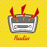 Radio retro Stock Images