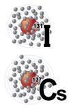 Radionuclides of iodine 131 and cesium 137. Vector illustration Vector Illustration
