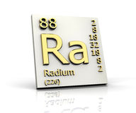 Radium form Periodic Table of Elements Royalty Free Stock Images