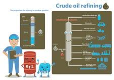 Raffinazione del petrolio greggio Immagini Stock Libere da Diritti
