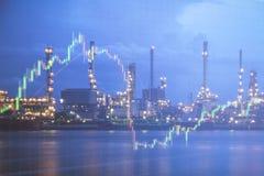 Raffinerie de pétrole avec le fond, les affaires et le fi de graphique de chandelier photographie stock