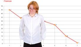 Ragazza confusa e grafico finanziario fotografie stock libere da diritti