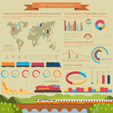 Rail transportation infographic or infochart template or layout using linear and bar, circle and pie charts  Stock Photography