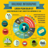 Railroad infographic elements, flat style Royalty Free Stock Photo