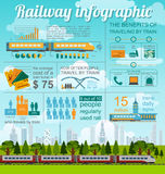 Railway infographic. Set elements for creating your own infograp Stock Photography