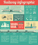 Railway infographic. Set elements for creating your own infograp Stock Photos