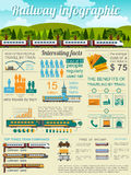 Railway infographic. Set elements for creating your own infograp Stock Image