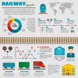 Railway Infographic Set Royalty Free Stock Image