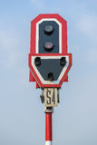 Railway sign posts Royalty Free Stock Photos