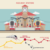 Railway station illustration. In a flat style with a railway map Royalty Free Stock Photo