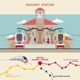 Railway station illustration Royalty Free Stock Photo